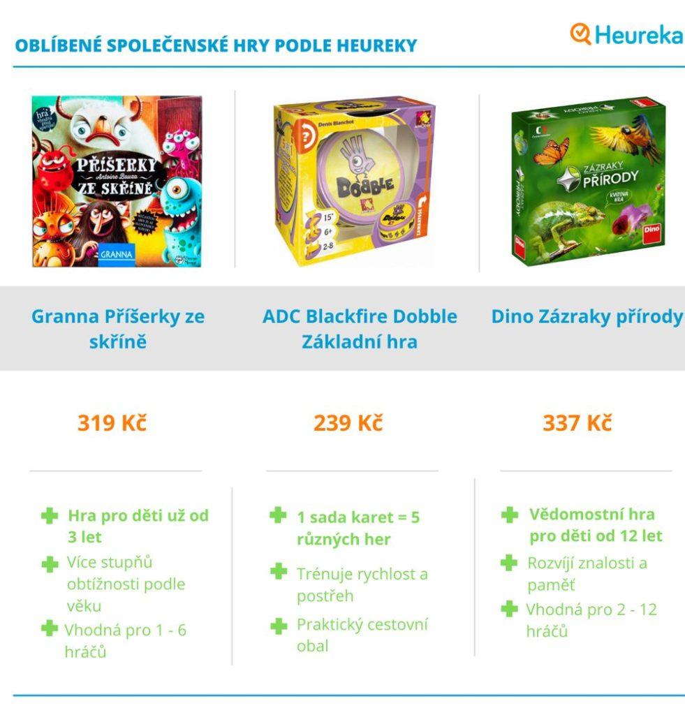 Deskové hry pro děti